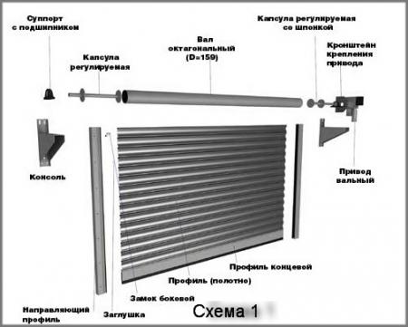 Схема ворот стальных